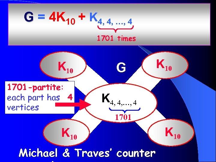 G = 4 K 10 + K 4, 4, …, 4 1701 times K