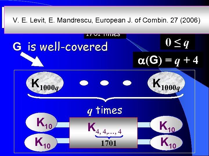 G = (4 K 10+K 4, 4, …, 4) J. q. K 1000 q