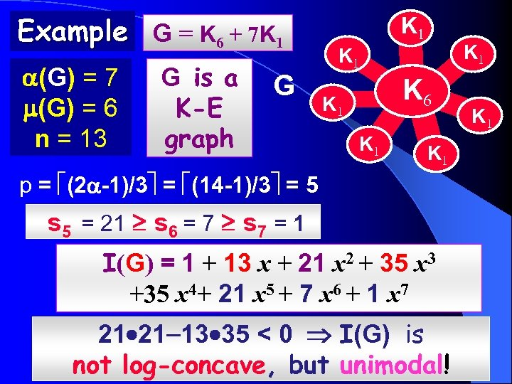 Example G = K 6 + 7 K 1 (G) = 7 (G) =