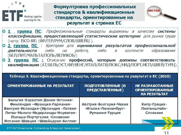 Формултровка профессиональных стандартов & квалификационные стандарты, ориентированные на результат в странах ЕС µ