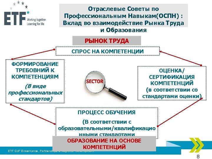 Отраслевые Советы по Профессиональным Навыкам(ОСПН) : Вклад во взаимодействие Рынка Труда и Образования РЫНОК