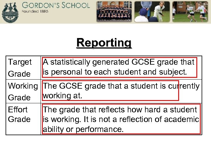 Reporting Target Grade Working Grade Effort Grade A statistically generated GCSE grade that is