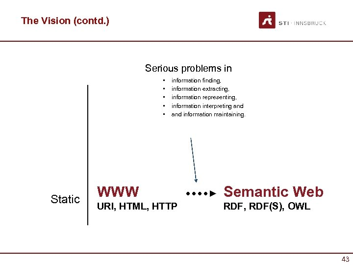 The Vision (contd. ) Serious problems in • • • Static information finding, information