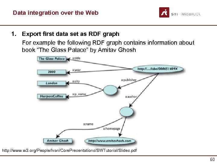 Data integration over the Web 1. Export first data set as RDF graph For