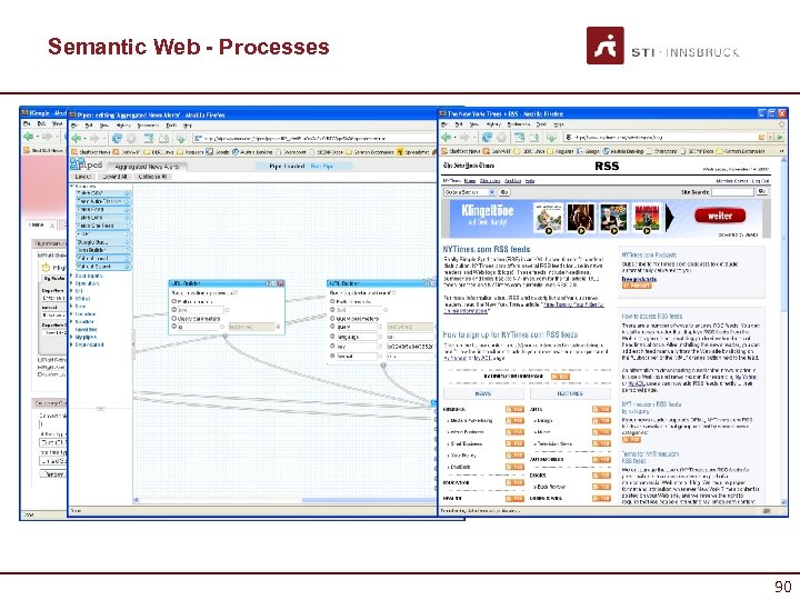 Semantic Web - Processes 90