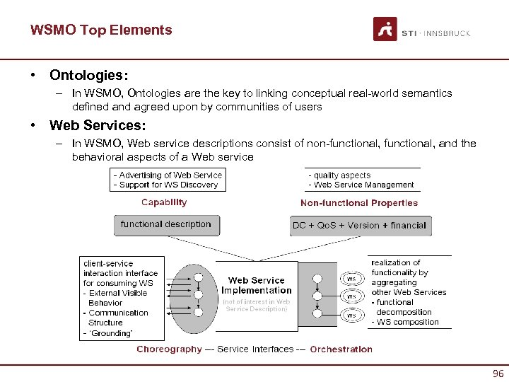 WSMO Top Elements • Ontologies: – In WSMO, Ontologies are the key to linking