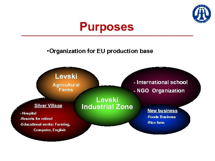 Purposes • Organization for EU production base Levski - International school Agricultural Farms Silver