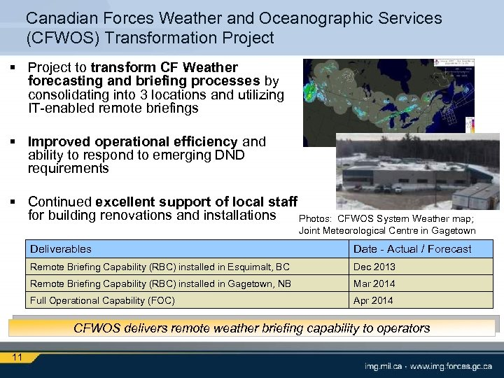 Canadian Forces Weather and Oceanographic Services (CFWOS) Transformation Project § Project to transform CF