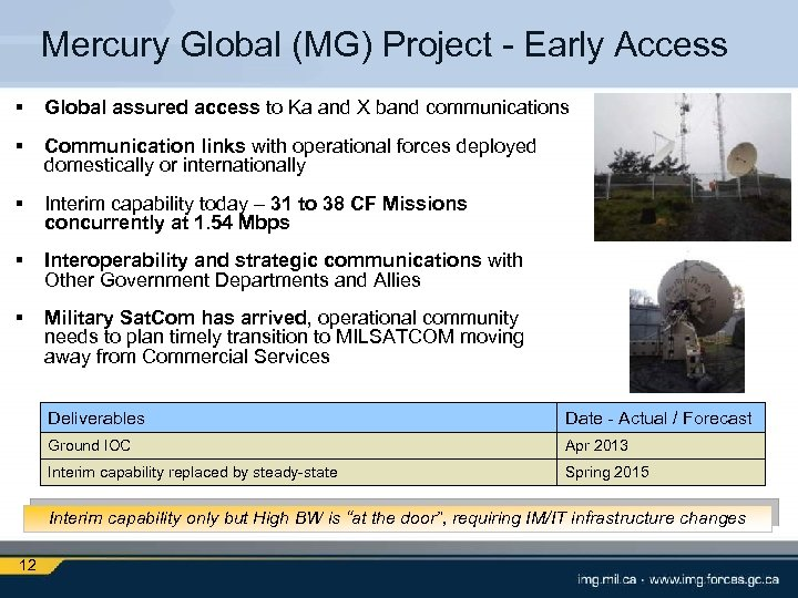 Mercury Global (MG) Project - Early Access § Global assured access to Ka and