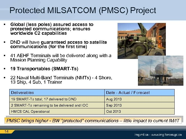 Protected MILSATCOM (PMSC) Project § Global (less poles) assured access to protected communications; ensures