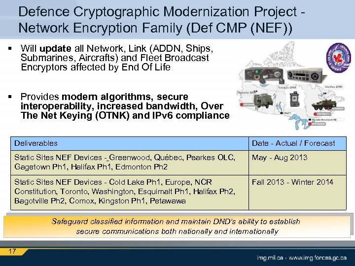 Defence Cryptographic Modernization Project Network Encryption Family (Def CMP (NEF)) § Will update all