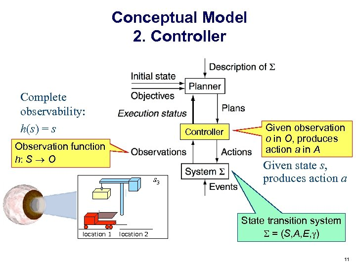 Conceptual Model 2. Controller Complete observability: h(s) = s Controller Observation function h: S