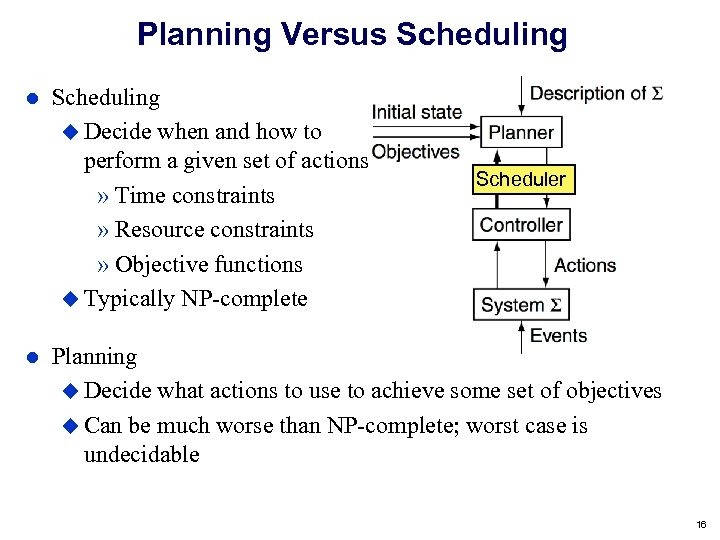 Planning Versus Scheduling Decide when and how to perform a given set of actions