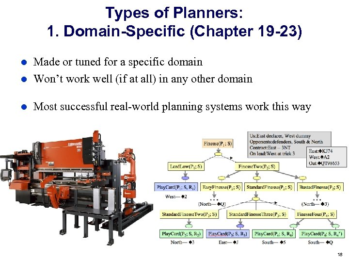 Types of Planners: 1. Domain-Specific (Chapter 19 -23) Made or tuned for a specific