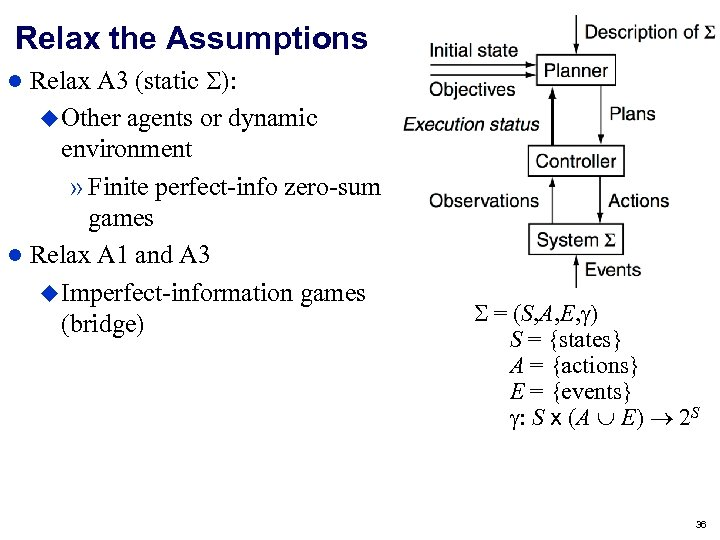Relax the Assumptions Relax A 3 (static ): Other agents or dynamic environment »