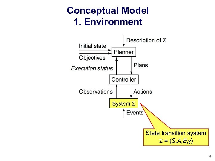Conceptual Model 1. Environment System State transition system = (S, A, E, ) 8