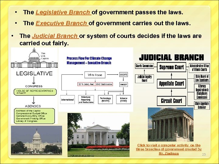 • The Legislative Branch of government passes the laws. • The Executive Branch