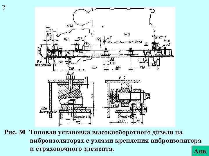 7 Рис. 30 Типовая установка высокооборотного дизеля на виброизоляторах с узлами крепления виброизолятора и