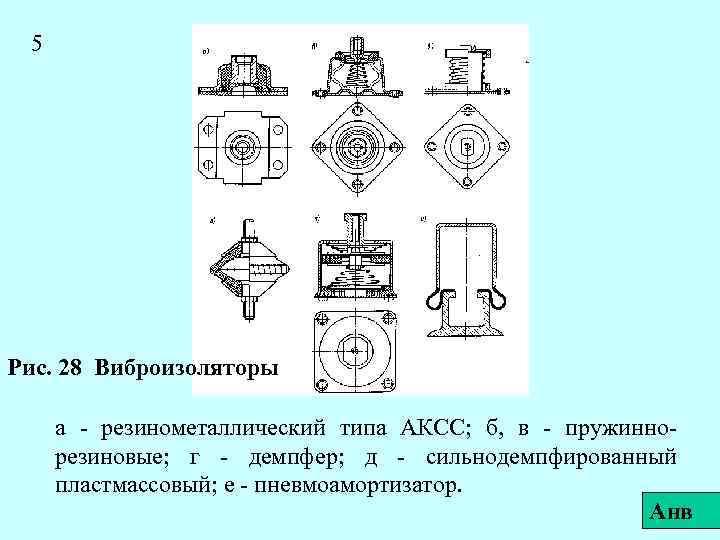 5 Рис. 28 Виброизоляторы а - резинометаллический типа АКСС; б, в - пружиннорезиновые; г
