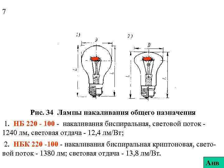 7 Рис. 34 Лампы накаливания общего назначения 1. НБ 220 - 100 - накаливания
