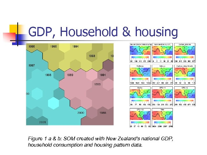 GDP, Household & housing Figure 1 a & b: SOM created with New Zealand's