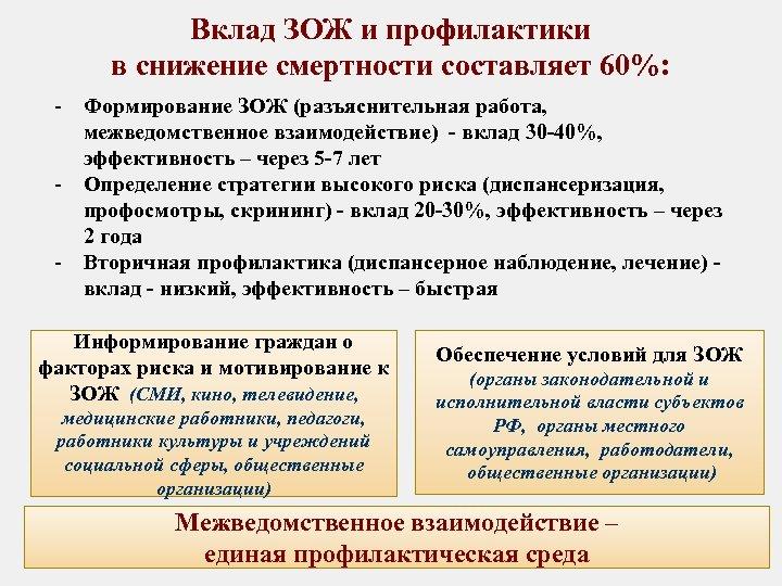 Вклад ЗОЖ и профилактики в снижение смертности составляет 60%: - Формирование ЗОЖ (разъяснительная работа,