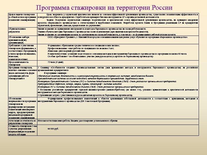 Программа стажировки на территории России Цели и задачи стажировки Цель: закрепить у слушателей практические