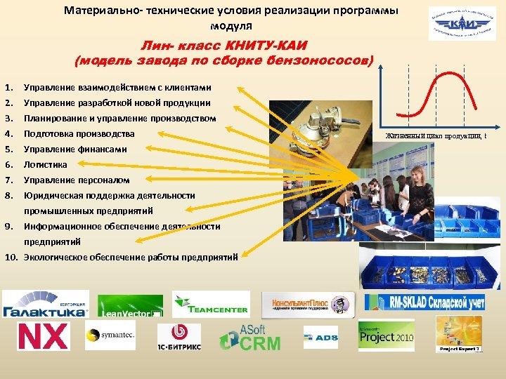 Материально- технические условия реализации программы модуля Лин- класс КНИТУ-КАИ (модель завода по сборке бензонососов)