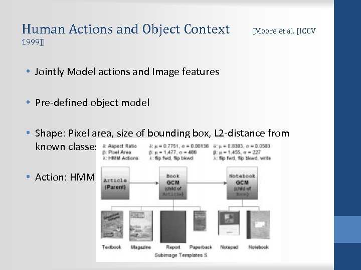 Human Actions and Object Context (Moore et al. [ICCV 1999]) • Jointly Model actions