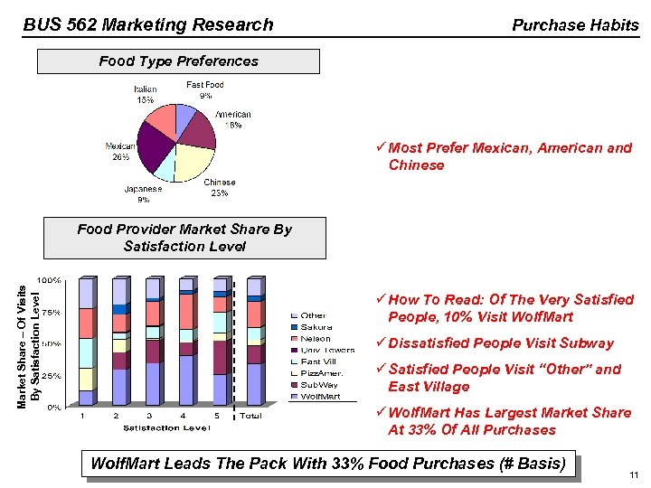 BUS 562 Marketing Research Purchase Habits Food Type Preferences ü Most Prefer Mexican, American
