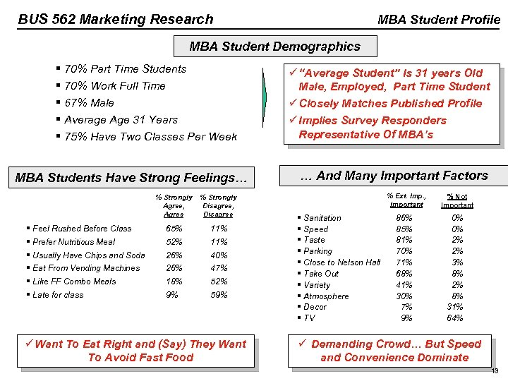 BUS 562 Marketing Research MBA Student Profile MBA Student Demographics § 70% Part Time