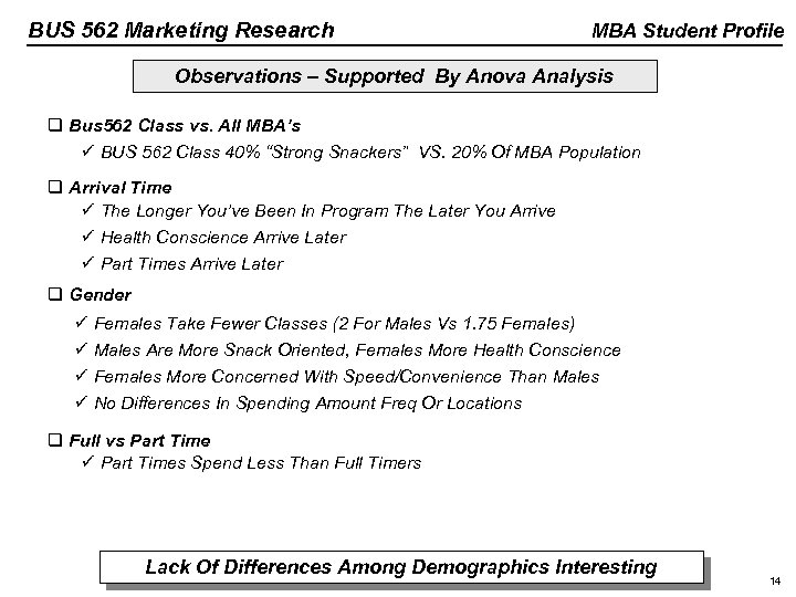 BUS 562 Marketing Research MBA Student Profile Observations – Supported By Anova Analysis q