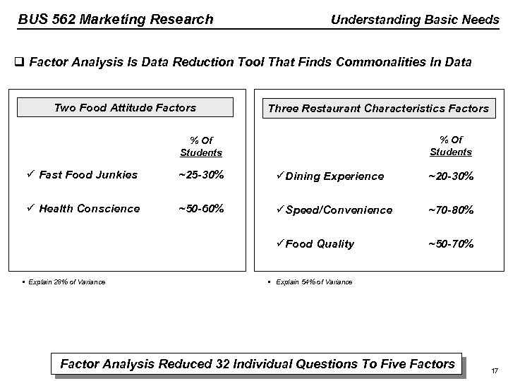 BUS 562 Marketing Research Understanding Basic Needs q Factor Analysis Is Data Reduction Tool