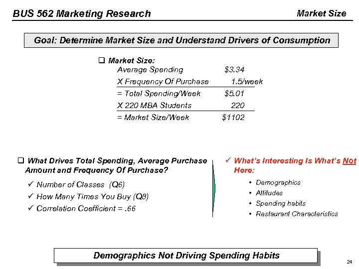 BUS 562 Marketing Research Market Size Goal: Determine Market Size and Understand Drivers of