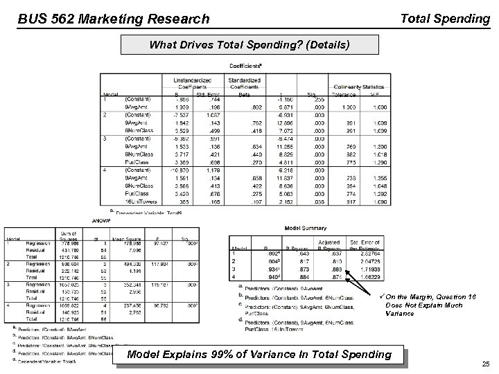 BUS 562 Marketing Research Total Spending What Drives Total Spending? (Details) ü On the