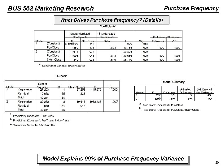 BUS 562 Marketing Research Purchase Frequency What Drives Purchase Frequency? (Details) Model Explains 99%