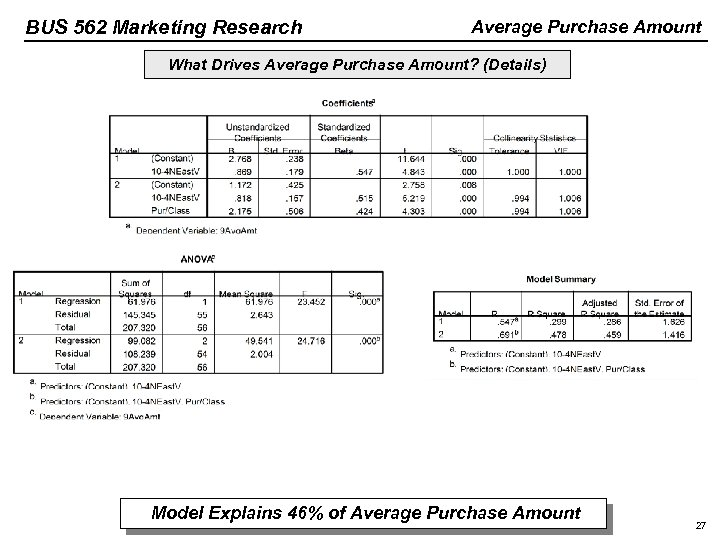 BUS 562 Marketing Research Average Purchase Amount What Drives Average Purchase Amount? (Details) Model