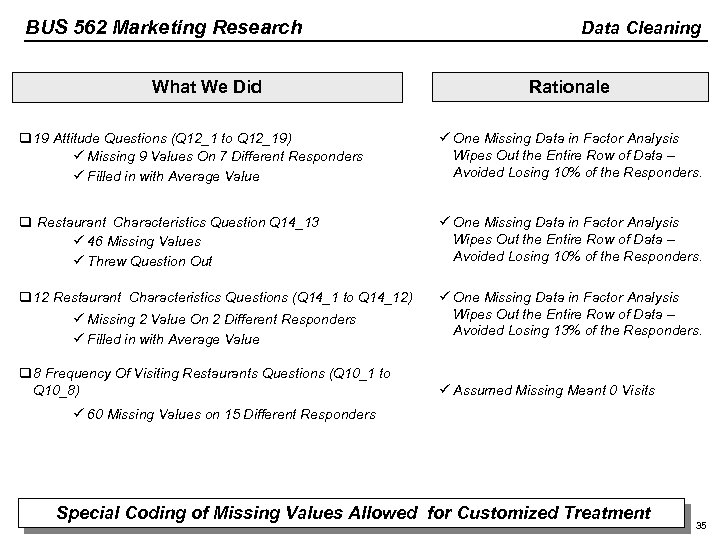 BUS 562 Marketing Research What We Did Data Cleaning Rationale q 19 Attitude Questions