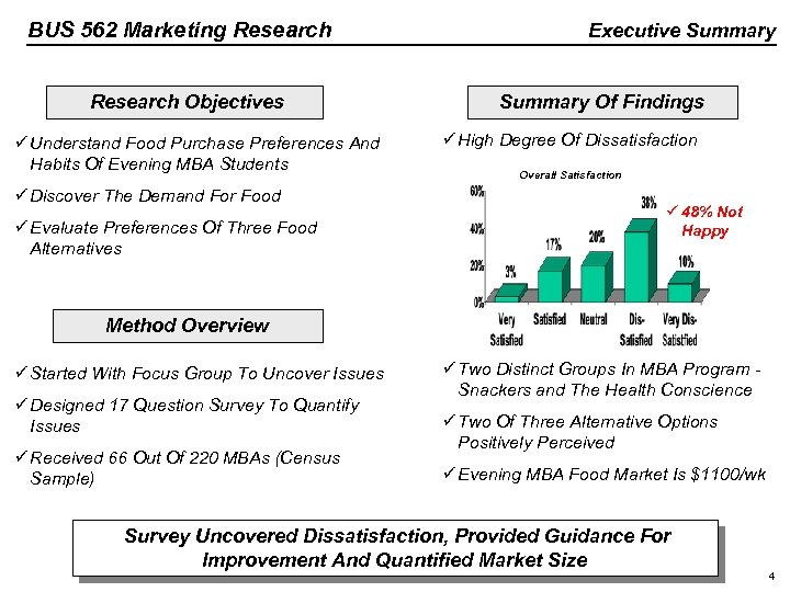 BUS 562 Marketing Research Objectives ü Understand Food Purchase Preferences And Habits Of Evening