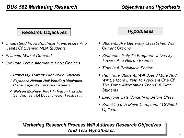 BUS 562 Marketing Research Objectives and Hypothesis Hypotheses § Understand Food Purchase Preferences And