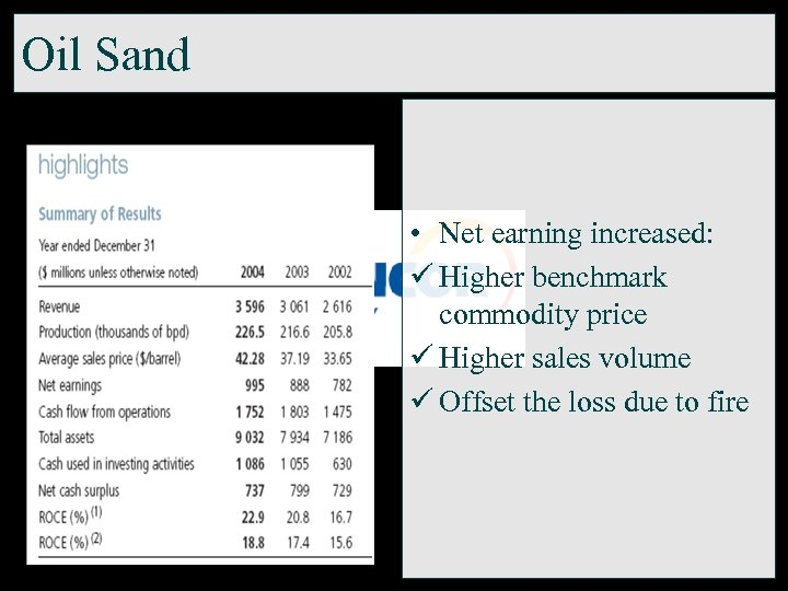 Oil Sand • Net earning increased: ü Higher benchmark commodity price ü Higher sales