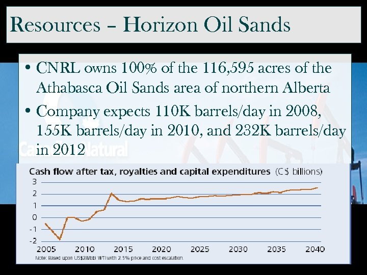 Resources – Horizon Oil Sands • CNRL owns 100% of the 116, 595 acres
