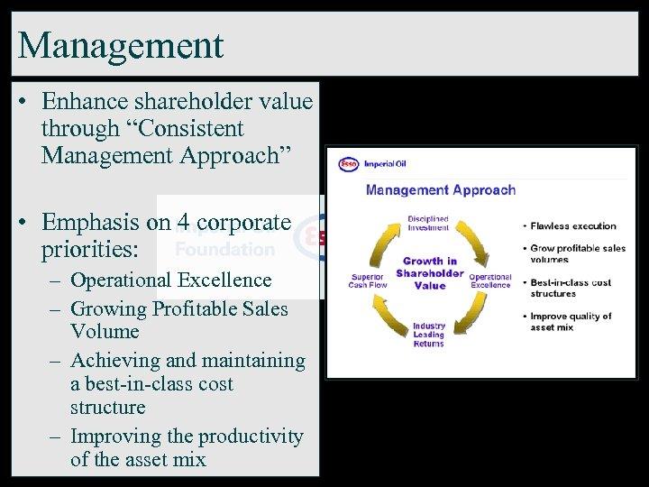 "Management • Enhance shareholder value through ""Consistent Management Approach"" • Emphasis on 4 corporate"