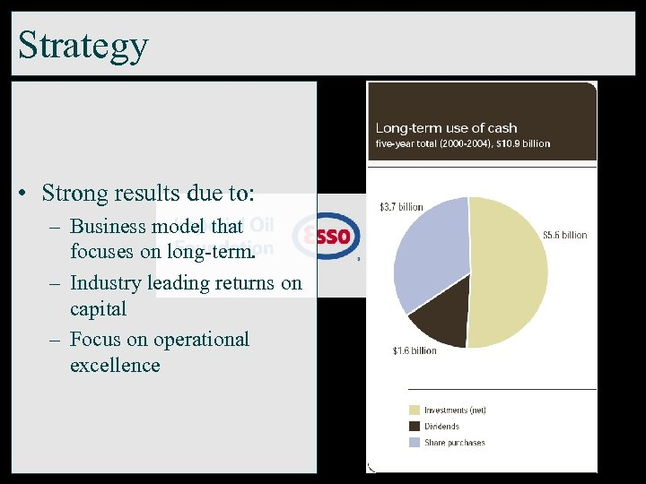 Strategy • Strong results due to: – Business model that focuses on long-term. –
