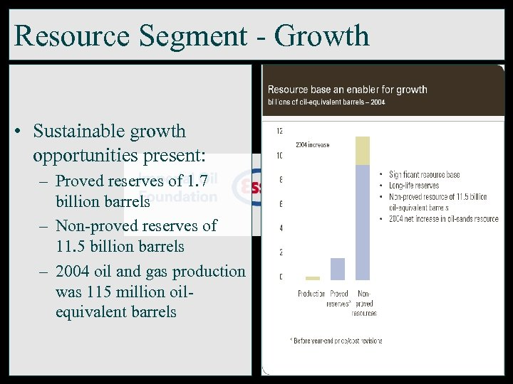 Resource Segment - Growth • Sustainable growth opportunities present: – Proved reserves of 1.