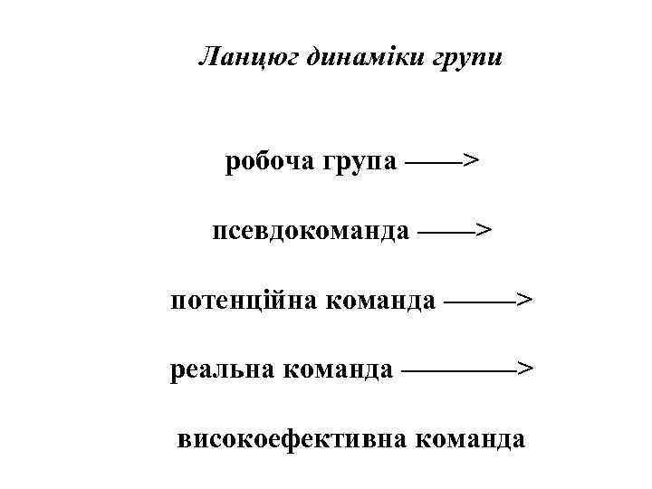 Ланцюг динаміки групи робоча група ––––> псевдокоманда ––––> потенційна команда –––––> реальна команда ––––>
