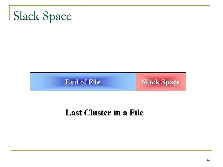 Slack Space End of File Slack Space Last Cluster in a File 32