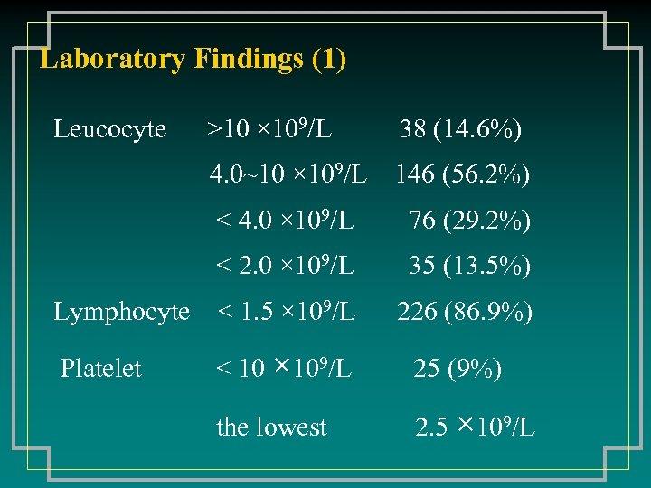 Laboratory Findings (1) Leucocyte >10 × 109/L 38 (14. 6%) 4. 0~10 × 109/L