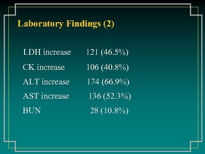Laboratory Findings (2) LDH increase 121 (46. 5%) CK increase 106 (40. 8%) ALT