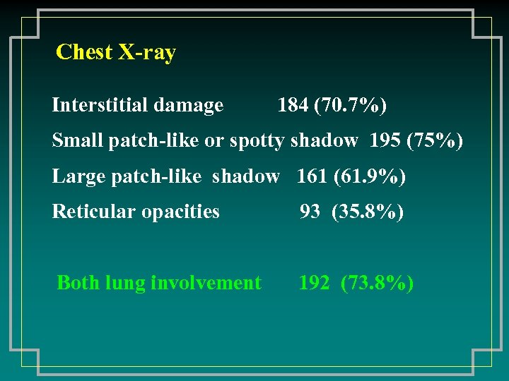 Chest X-ray Interstitial damage 184 (70. 7%) Small patch-like or spotty shadow 195 (75%)